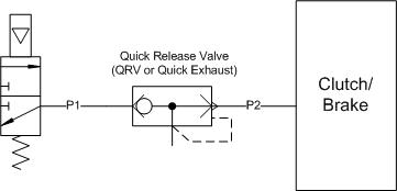 QRV Basic Schematic in Clutch/Brake Air System
